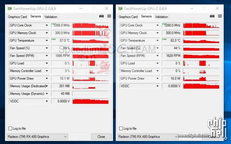 AMD RX 480 Crossfire 3DMARK gpuz
