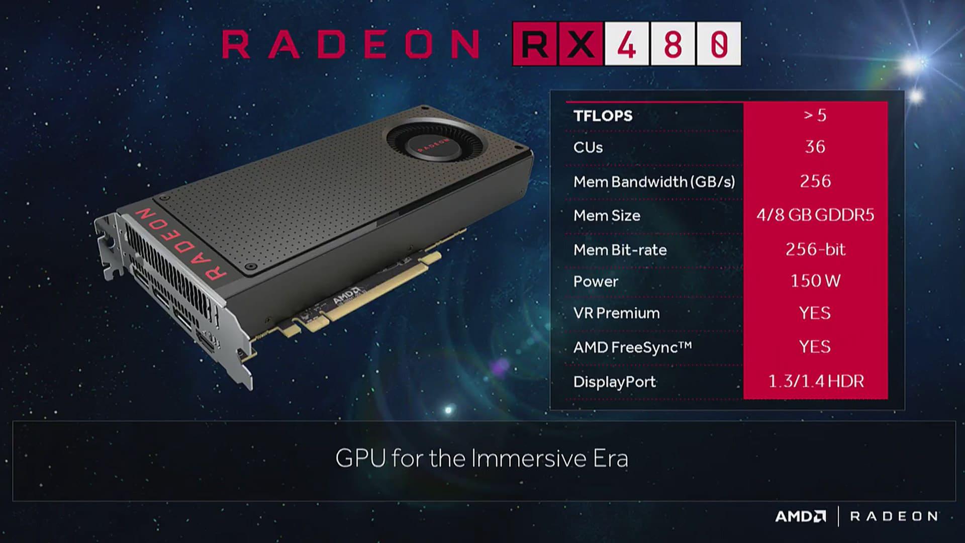 Radeon RX 480 Polaris - VideoGamer Greece