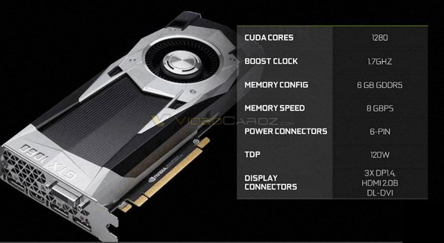 nvidia geforce gtx 1060 leaked