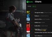 Στην #1 θέση του βρετανικού Spotify το τραγούδι του Last of Us: Part 2 trailer - videogamer.gr