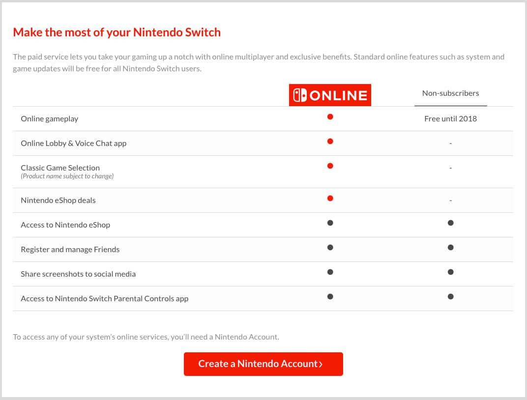 nintendo switch onliine service